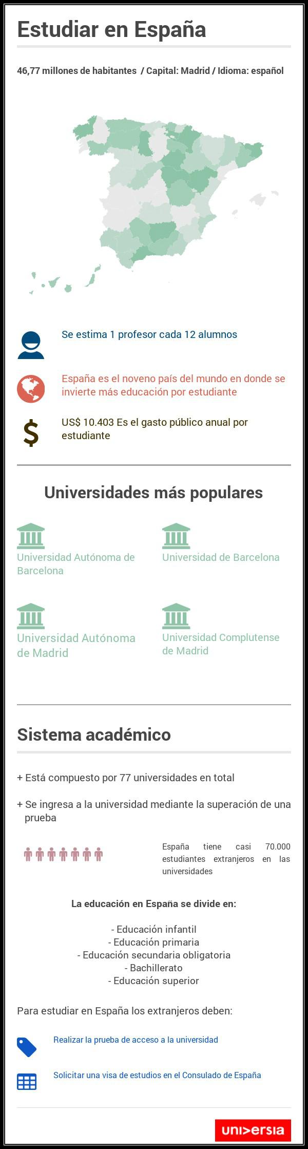 estudiar-en-espana-1456754134808