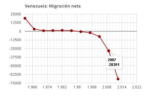 migracion-venezuela